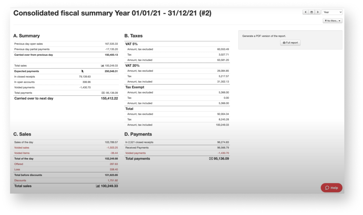 Consolidated_Fiscal_Summary.png